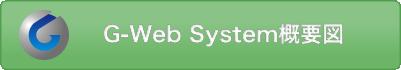 G-WebSystemの概要