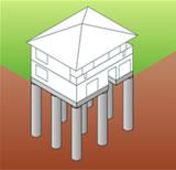 小規模建築物の基礎