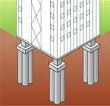 中層建築物の基礎