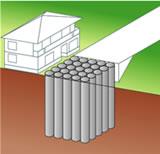 隣接構造物への影響防止