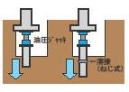 共通施工のイメージ図